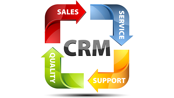 Real Estate Office CRM System